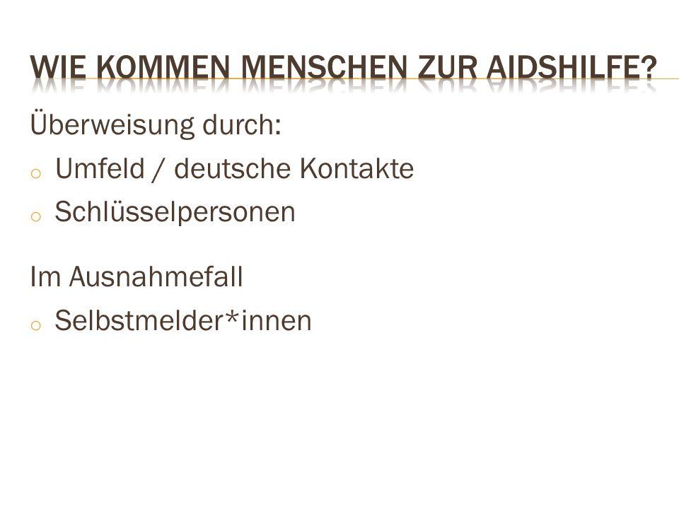 Überweisung durch: o Umfeld / deutsche Kontakte o Schlüsselpersonen Im Ausnahmefall o Selbstmelder*innen
