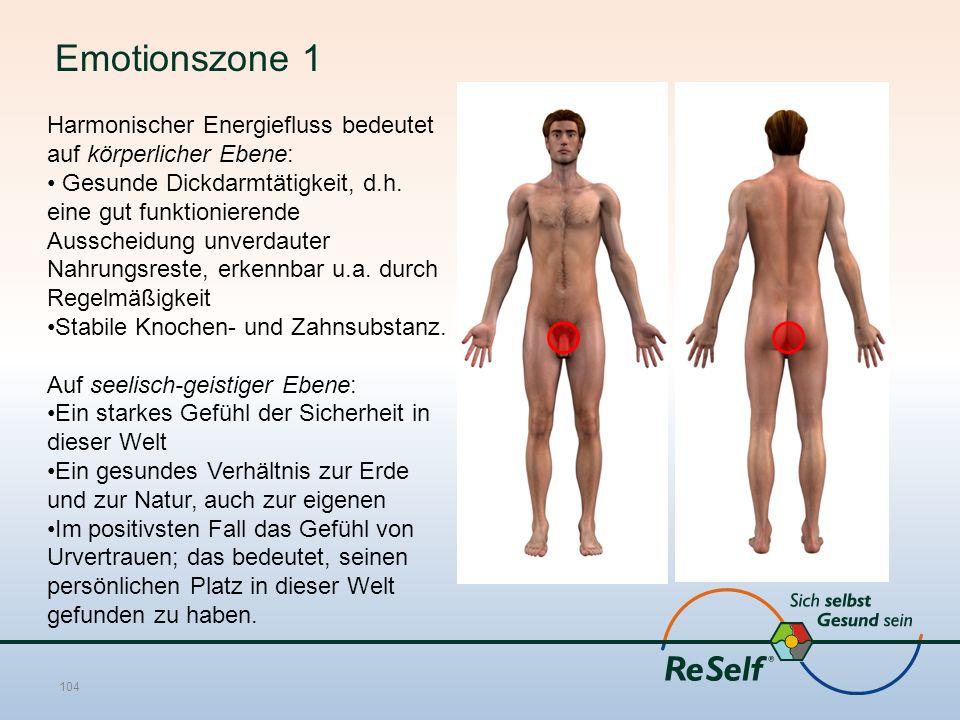 Emotionszone 1 Harmonischer Energiefluss bedeutet auf körperlicher Ebene: Gesunde Dickdarmtätigkeit, d.h. eine gut funktionierende Ausscheidung unverd
