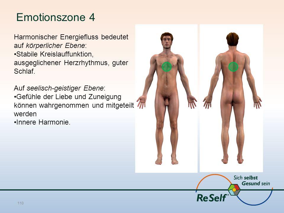 Emotionszone 4 Harmonischer Energiefluss bedeutet auf körperlicher Ebene: Stabile Kreislauffunktion, ausgeglichener Herzrhythmus, guter Schlaf. Auf se