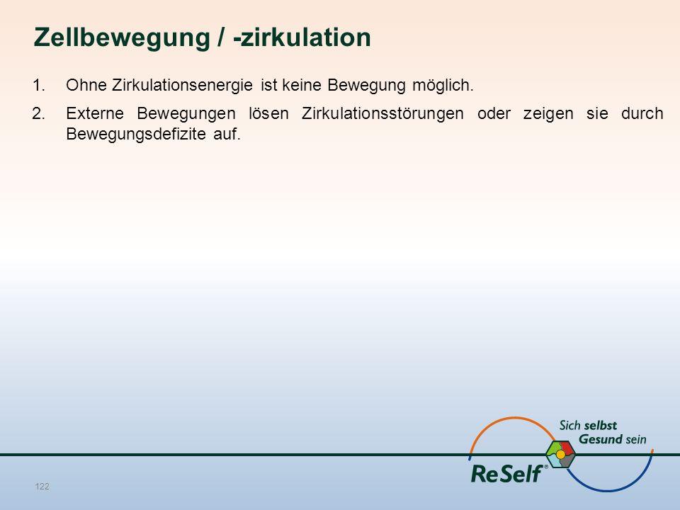 Zellbewegung / -zirkulation 1.Ohne Zirkulationsenergie ist keine Bewegung möglich. 2.Externe Bewegungen lösen Zirkulationsstörungen oder zeigen sie du