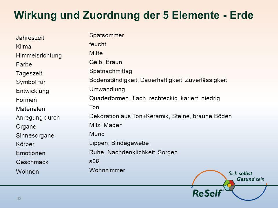 Wirkung und Zuordnung der 5 Elemente - Erde Spätsommer feucht Mitte Gelb, Braun Spätnachmittag Bodenständigkeit, Dauerhaftigkeit, Zuverlässigkeit Umwa