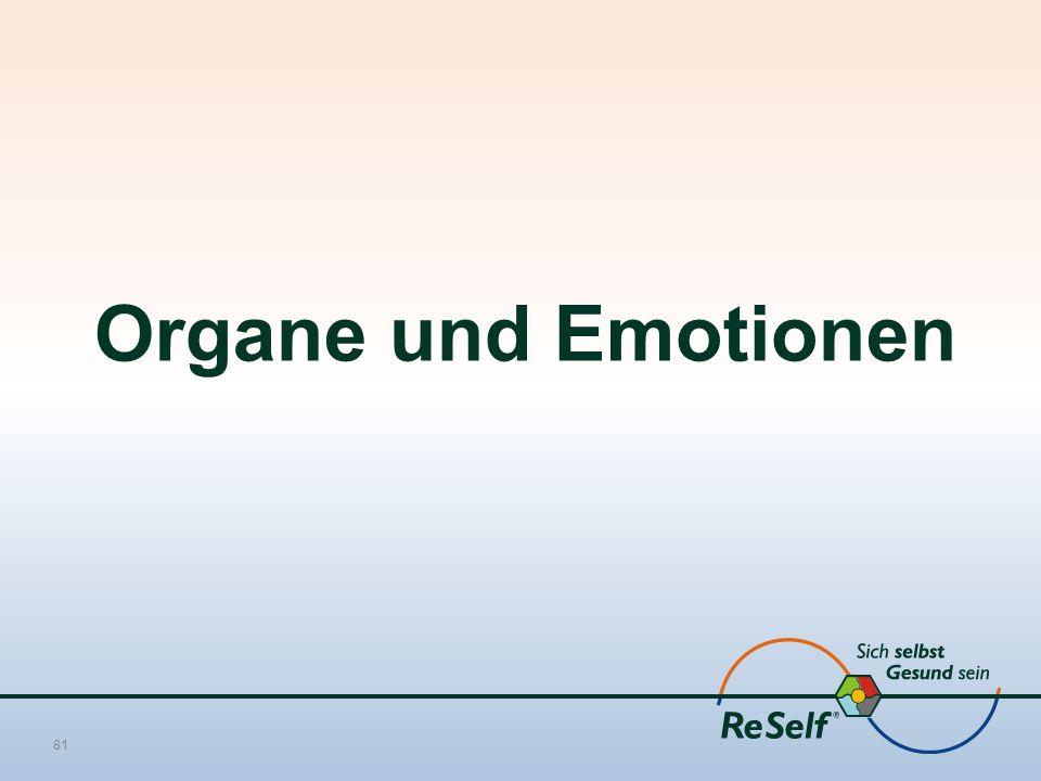 Organe und Emotionen 81