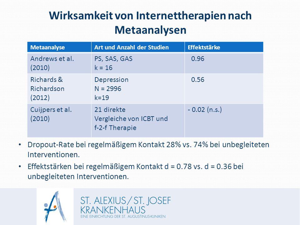 Wirksamkeit von Internettherapien nach Metaanalysen Dropout-Rate bei regelmäßigem Kontakt 28% vs.