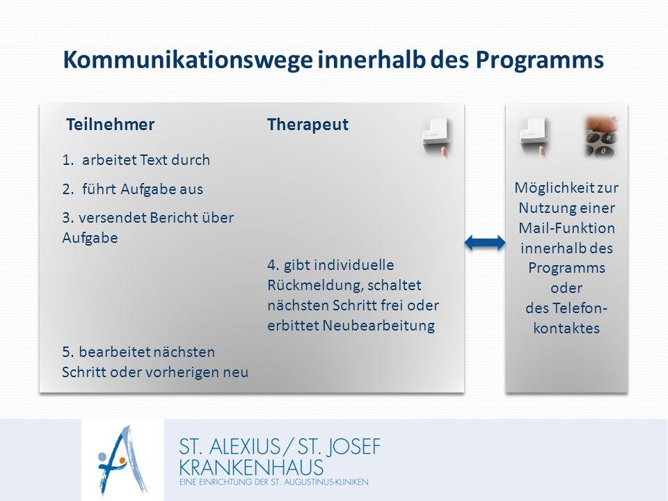 Kommunikationswege innerhalb des Programms Teilnehmer Therapeut 1.