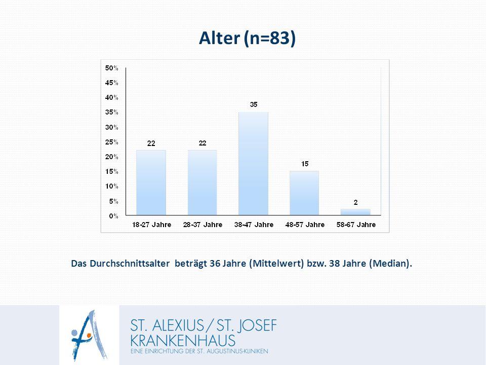 Alter (n=83) Das Durchschnittsalter beträgt 36 Jahre (Mittelwert) bzw. 38 Jahre (Median).