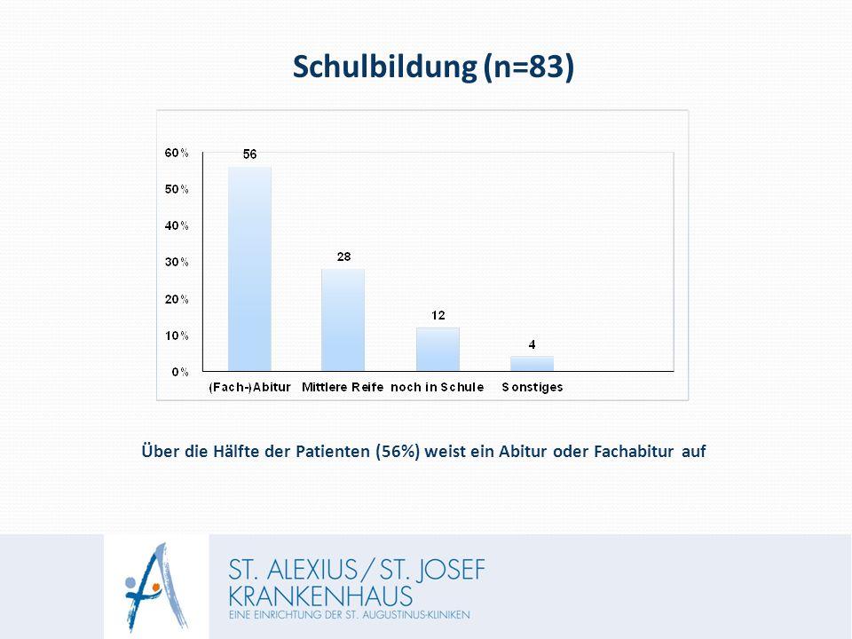 Schulbildung (n=83) Über die Hälfte der Patienten (56%) weist ein Abitur oder Fachabitur auf