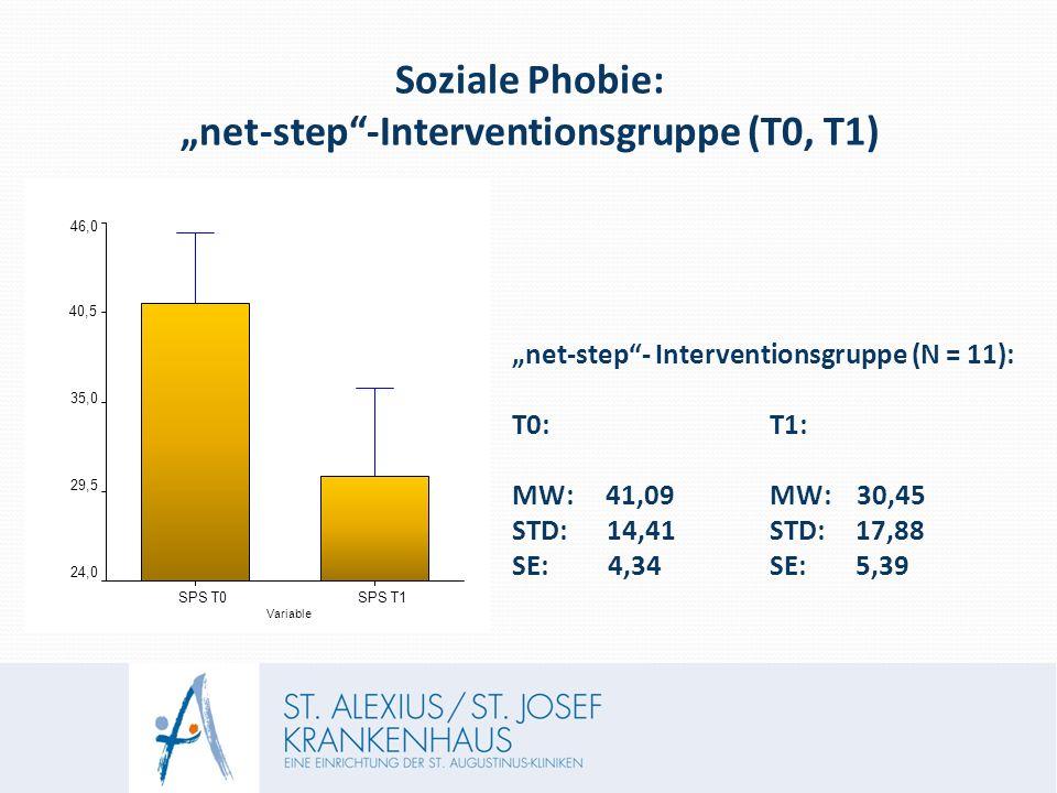 "Soziale Phobie: ""net-step""-Interventionsgruppe (T0, T1) ""net-step""- Interventionsgruppe (N = 11): T0: T1: MW: 41,09 MW: 30,45 STD: 14,41 STD: 17,88 SE"