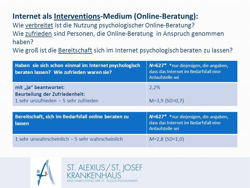 Internet als Interventions-Medium (Online-Beratung): Wie verbreitet ist die Nutzung psychologischer Online-Beratung.