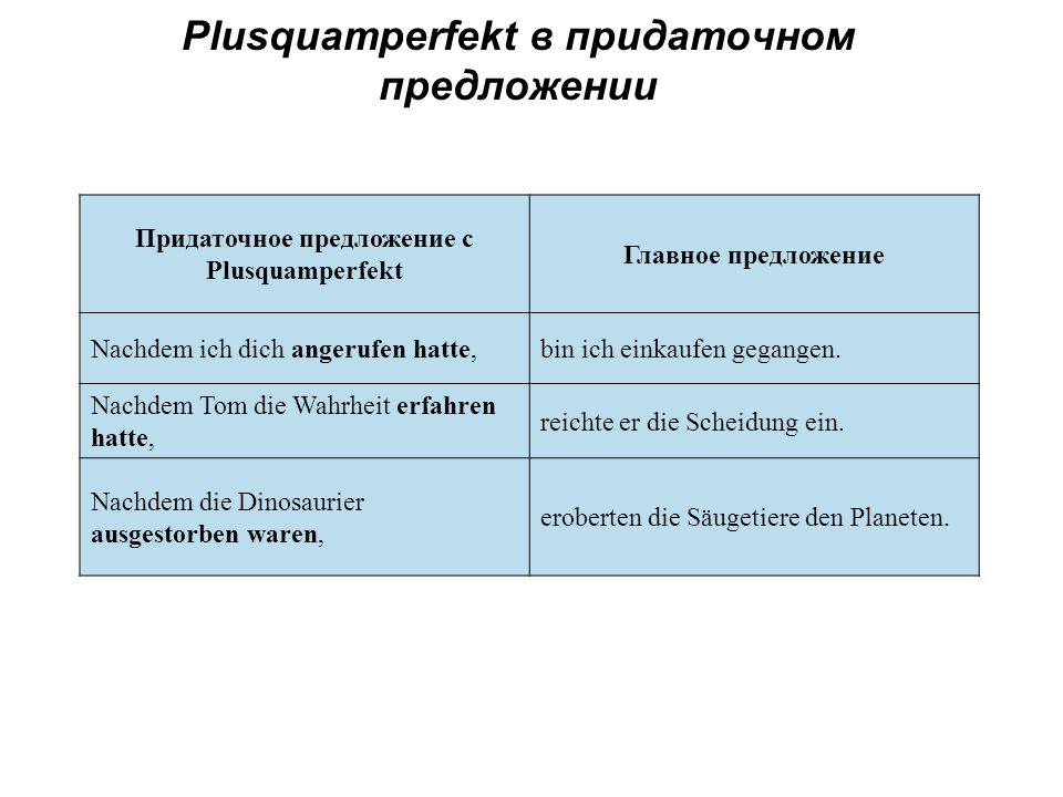 Plusquamperfekt в придаточном предложении Придаточное предложение с Plusquamperfekt Главное предложение Nachdem ich dich angerufen hatte,bin ich einkaufen gegangen.
