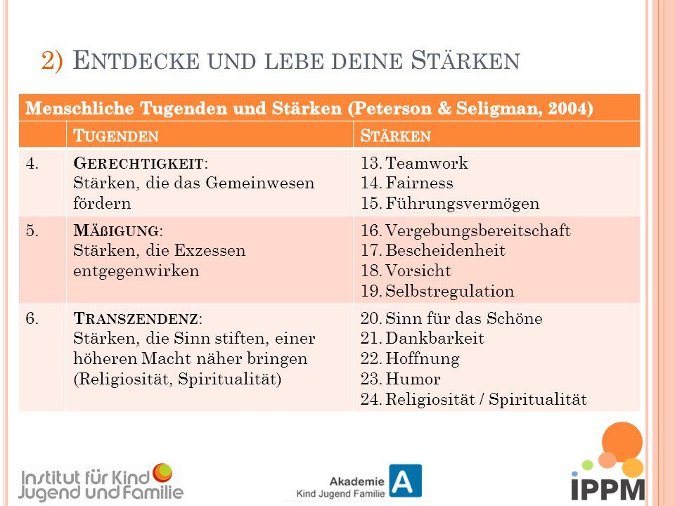 4. G ERECHTIGKEIT : Stärken, die das Gemeinwesen fördern 13.Teamwork 14.Fairness 15.Führungsvermögen 5. M ÄßIGUNG : Stärken, die Exzessen entgegenwirk