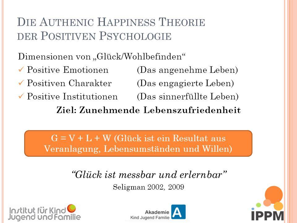 G LÜCK IST EIN UNGLÜCKLICHES W ORT Bedeutungsbabel Seligman (2011): Mängel der Happiness-Theory misst nur Lebenszufriedenheit misst nur subjektive Variablen = nicht ausreichend für ein erfolgreiches Leben Stimmung = 70% von Glück