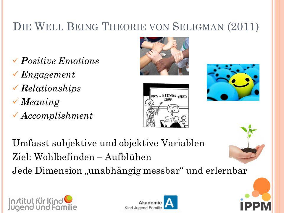 POSITIVE DIAGNOSTIK Standard: Values in Action Inventory of Strength (VIA-IS), Fragebogen von Seligman, Peterson, 2006, deutsch von Ruch Values in Action-Fragebogen für Kinder und Jugendliche (VIA Youth) von Seligman et al., 2006, deutsch von Ruch Positivitäts-Fragebogen (Fredrickson, 2009) Well Beeing Balance Sheet (Diener, 2005) World Data Base of Happiness (Veenhoven 2007) http://www1.eur.nl/fsw/happiness/