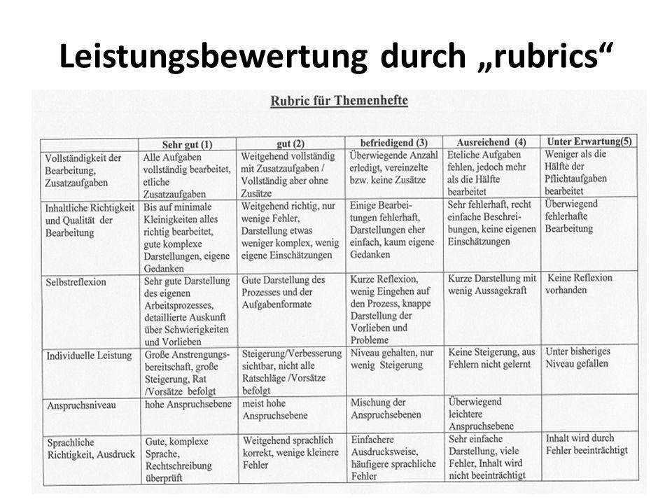 """Leistungsbewertung durch """"rubrics"""""""