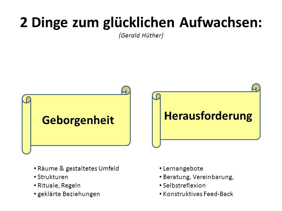 2 Dinge zum glücklichen Aufwachsen: (Gerald Hüther) Geborgenheit Räume & gestaltetes Umfeld Strukturen Rituale, Regeln geklärte Beziehungen Lernangebo