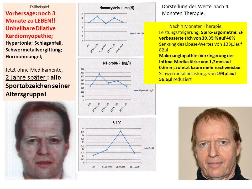 Fallbeispiel Vorhersage: noch 3 Monate zu LEBEN!.