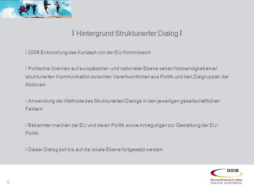 10 I Hintergrund Strukturierter Dialog I I 2006 Entwicklung des Konzept von der EU-Kommission I Politische Gremien auf europäischer- und nationaler Ebene sehen Notwendigkeit einer strukturierten Kommunikation zwischen Verantwortlichen aus Politik und den Zielgruppen der Aktionen I Anwendung der Methode des Strukturierten Dialogs in den jeweiligen gesellschaftlichen Feldern I Bekannter machen der EU und deren Politik sowie Anregungen zur Gestaltung der EU- Politik I Dieser Dialog soll bis auf die lokale Ebene fortgesetzt werden
