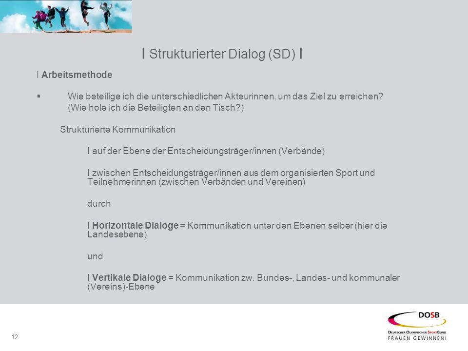 12 I Strukturierter Dialog (SD) I I Arbeitsmethode  Wie beteilige ich die unterschiedlichen Akteurinnen, um das Ziel zu erreichen.