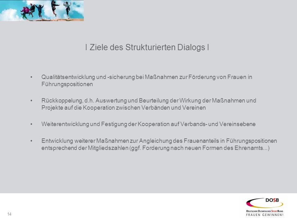 14 I Ziele des Strukturierten Dialogs I Qualitätsentwicklung und -sicherung bei Maßnahmen zur Förderung von Frauen in Führungspositionen Rückkoppelung, d.h.