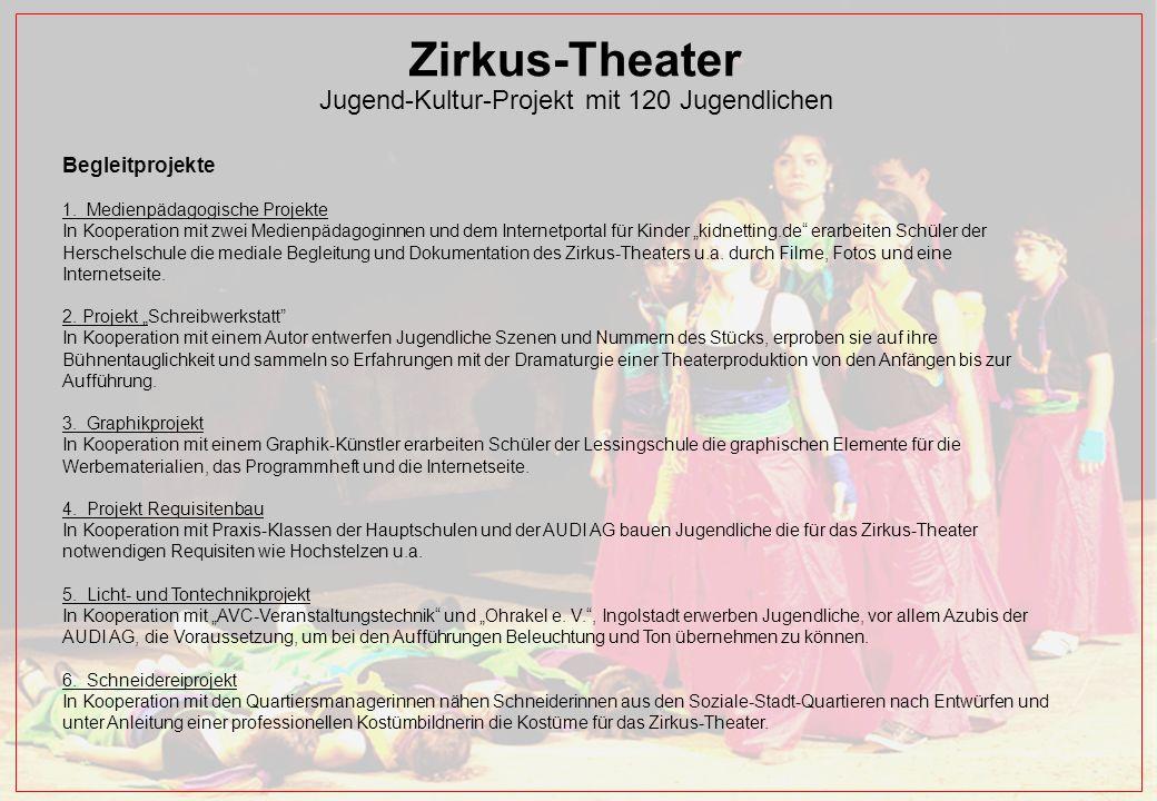 Zirkus-Theater Jugend-Kultur-Projekt mit 120 Jugendlichen Begleitprojekte 1.