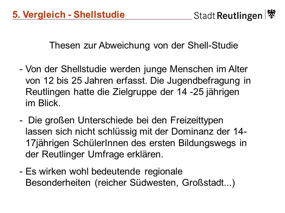 Thesen zur Abweichung von der Shell-Studie -Von der Shellstudie werden junge Menschen im Alter von 12 bis 25 Jahren erfasst. Die Jugendbefragung in Re