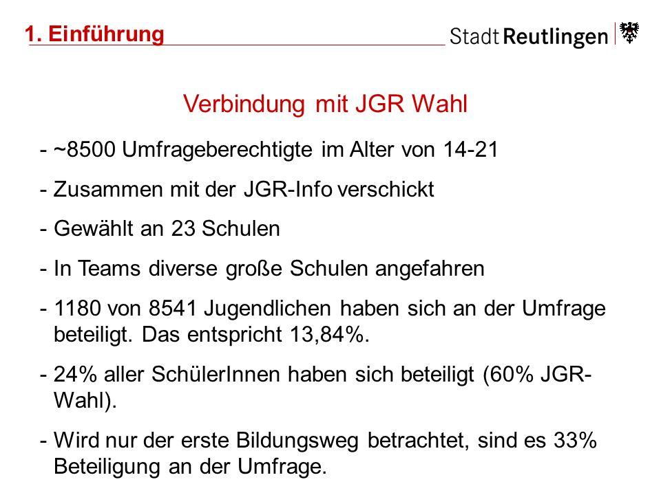 Verbindung mit JGR Wahl 1. Einführung -~8500 Umfrageberechtigte im Alter von 14-21 -Zusammen mit der JGR-Info verschickt -Gewählt an 23 Schulen -In Te