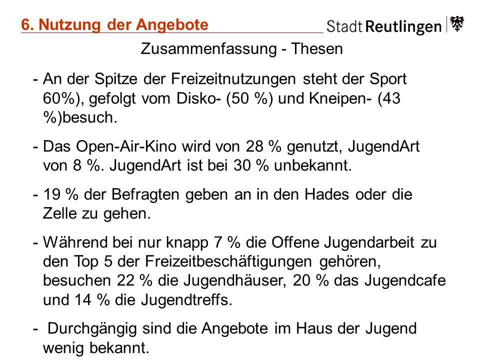 Zusammenfassung - Thesen -An der Spitze der Freizeitnutzungen steht der Sport 60%), gefolgt vom Disko- (50 %) und Kneipen- (43 %)besuch. -Das Open-Air