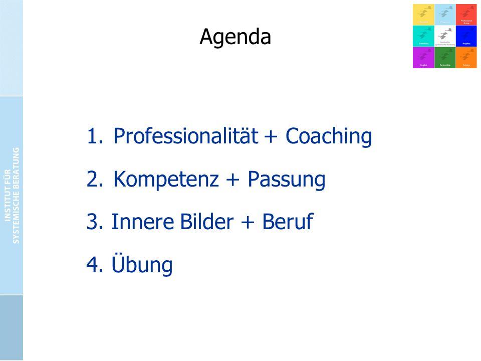 Institut für systemische Beratung, Wiesloch www.isb-w.de 1.Professionalität + Coaching