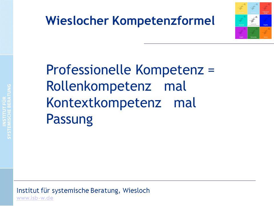 Wieslocher Kompetenzformel Professionelle Kompetenz = Rollenkompetenz mal Kontextkompetenz mal Passung Institut für systemische Beratung, Wiesloch www