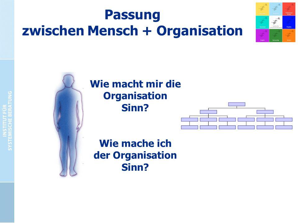 Passung zwischen Mensch + Organisation Wie macht mir die Organisation Sinn? Wie mache ich der Organisation Sinn?