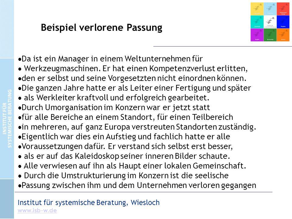Institut für systemische Beratung, Wiesloch www.isb-w.de Beispiel verlorene Passung  Da ist ein Manager in einem Weltunternehmen für  Werkzeugmaschi