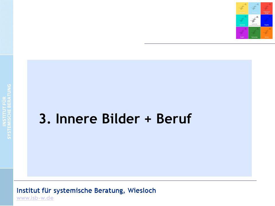 Institut für systemische Beratung, Wiesloch www.isb-w.de 3. Innere Bilder + Beruf