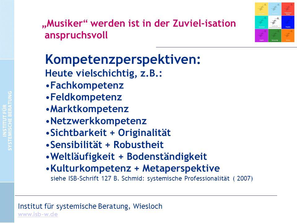 Kompetenzperspektiven: Heute vielschichtig, z.B.: Fachkompetenz Feldkompetenz Marktkompetenz Netzwerkkompetenz Sichtbarkeit + Originalität Sensibilitä