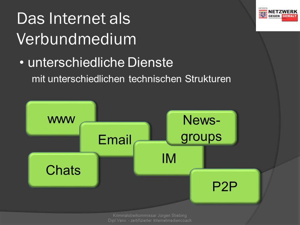 Landesanstalt für Kommunikation Baden – Württemberg (LFK) Landeszentrale für Medien und Kommunikation Rheinland – Pfalz (LMK) Kooperationspartner: SWR