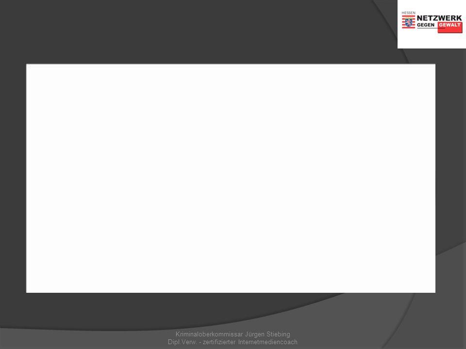 Veranstaltung am 24.09.2009 Modellschule Obersberg Neue Medien im Spannungsfeld – zwischen Chancen und Risiken Ein Vortrag von Kriminaloberkommissar J
