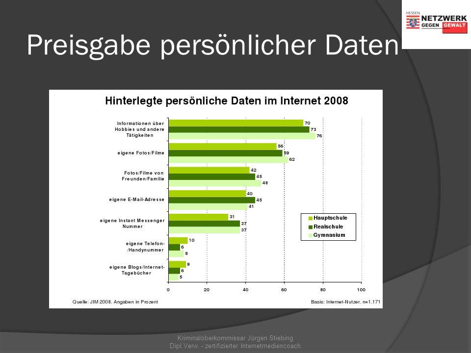 Inhalte melden Kriminaloberkommissar Jürgen Stiebing Dipl.Verw. - zertifizierter Internetmediencoach