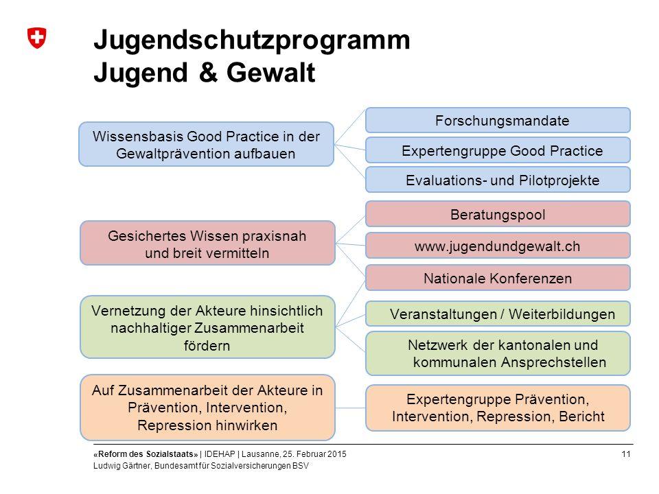 11«Reform des Sozialstaats» | IDEHAP | Lausanne, 25.