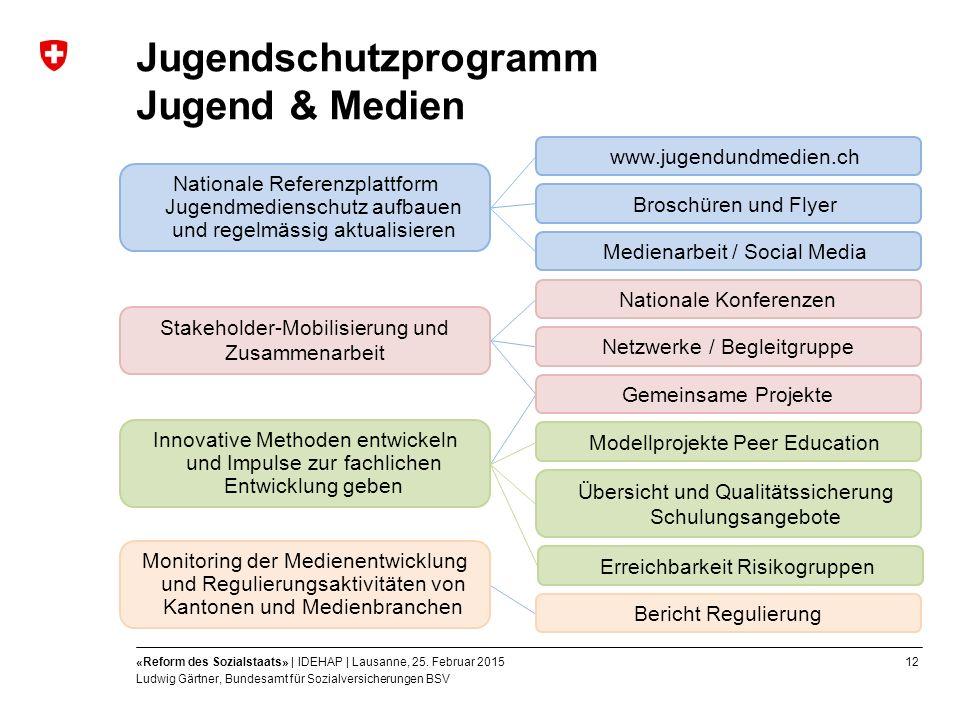 12«Reform des Sozialstaats» | IDEHAP | Lausanne, 25.