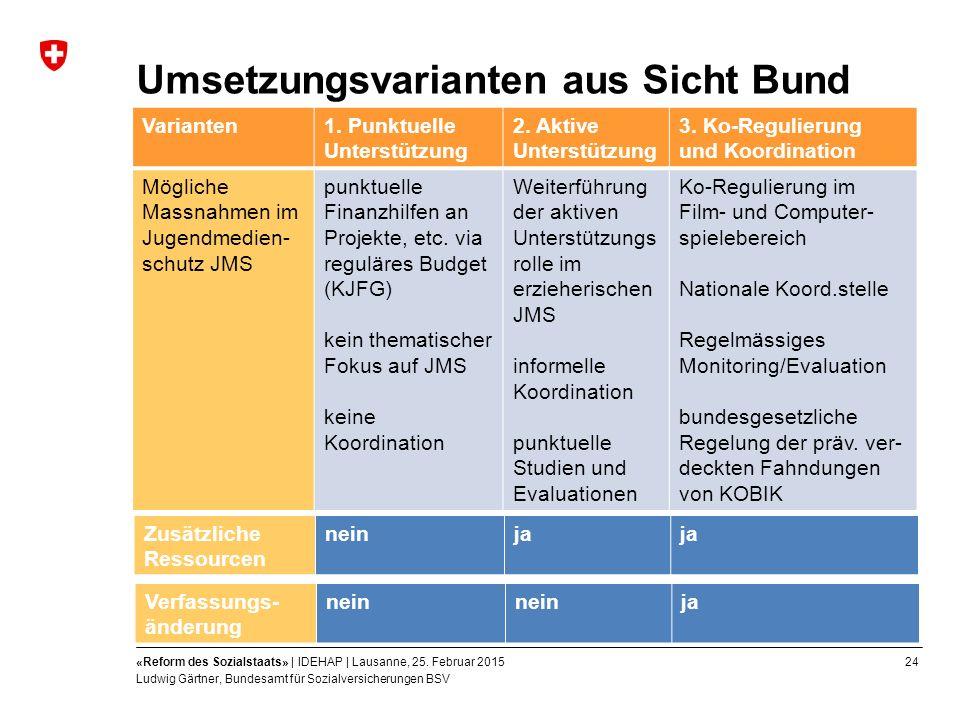 24«Reform des Sozialstaats» | IDEHAP | Lausanne, 25.