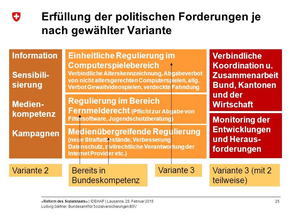 25«Reform des Sozialstaats» | IDEHAP | Lausanne, 25.