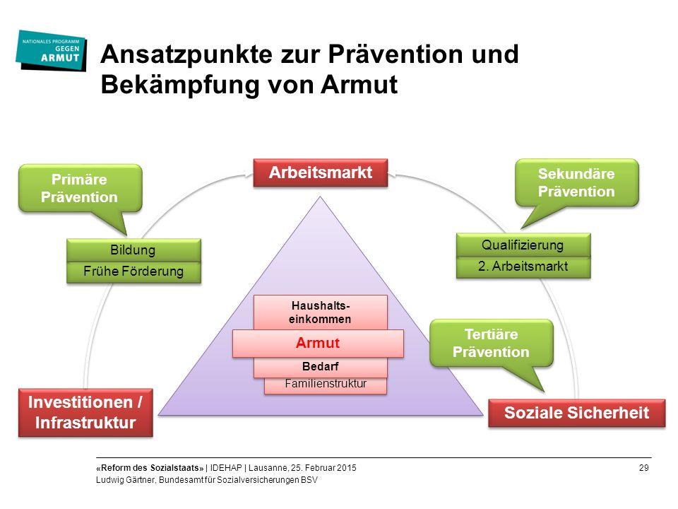 29«Reform des Sozialstaats» | IDEHAP | Lausanne, 25.