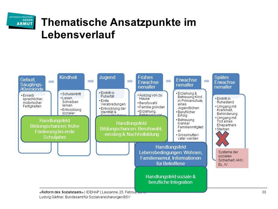 30«Reform des Sozialstaats» | IDEHAP | Lausanne, 25.