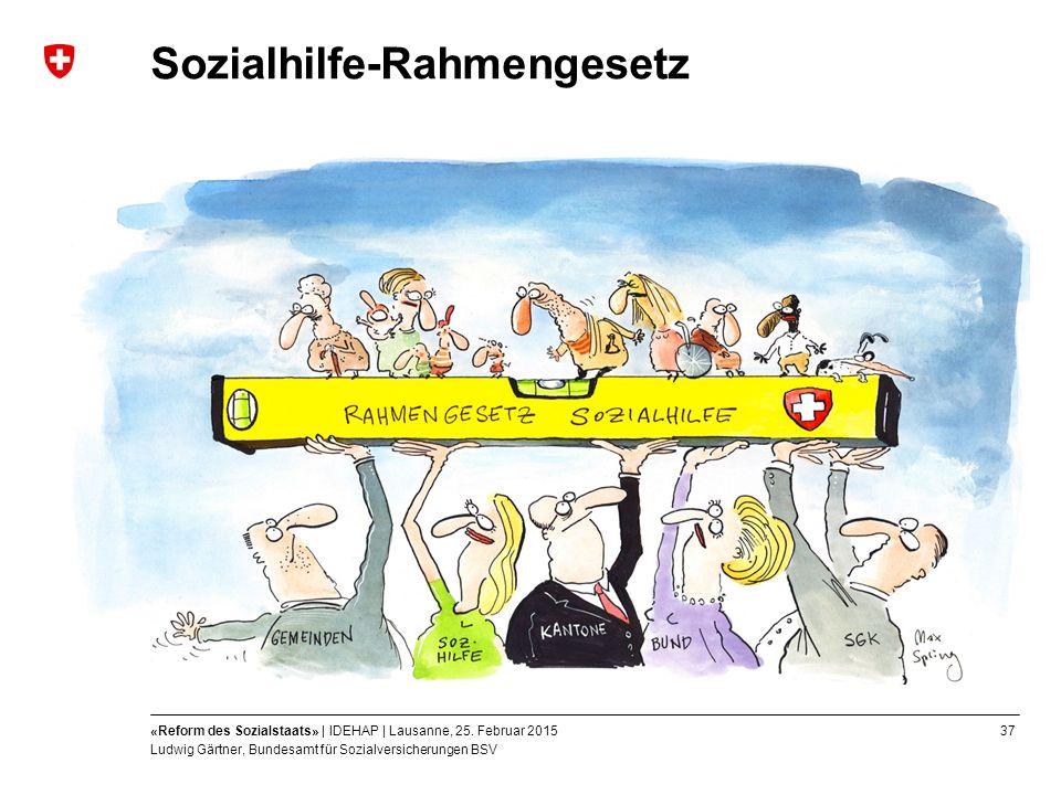 37«Reform des Sozialstaats» | IDEHAP | Lausanne, 25.