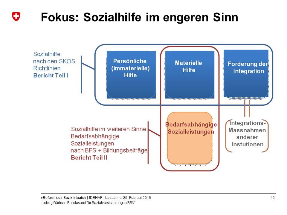 42«Reform des Sozialstaats» | IDEHAP | Lausanne, 25.