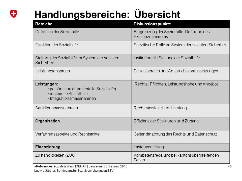 46«Reform des Sozialstaats» | IDEHAP | Lausanne, 25.