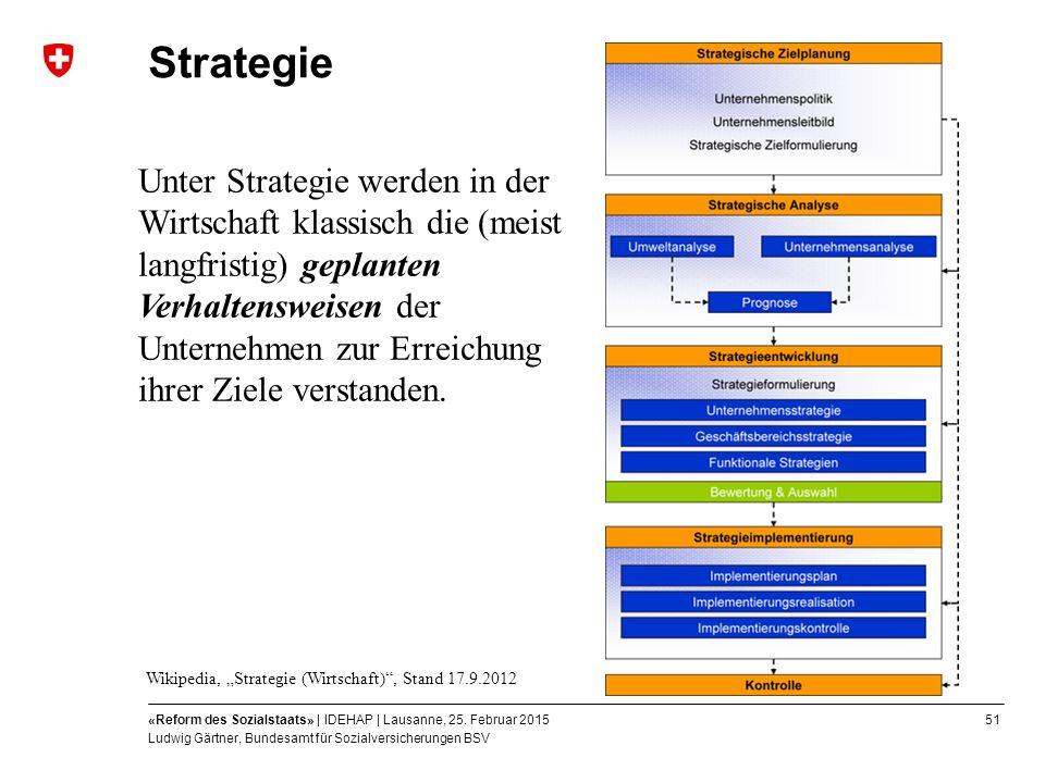 51«Reform des Sozialstaats» | IDEHAP | Lausanne, 25.