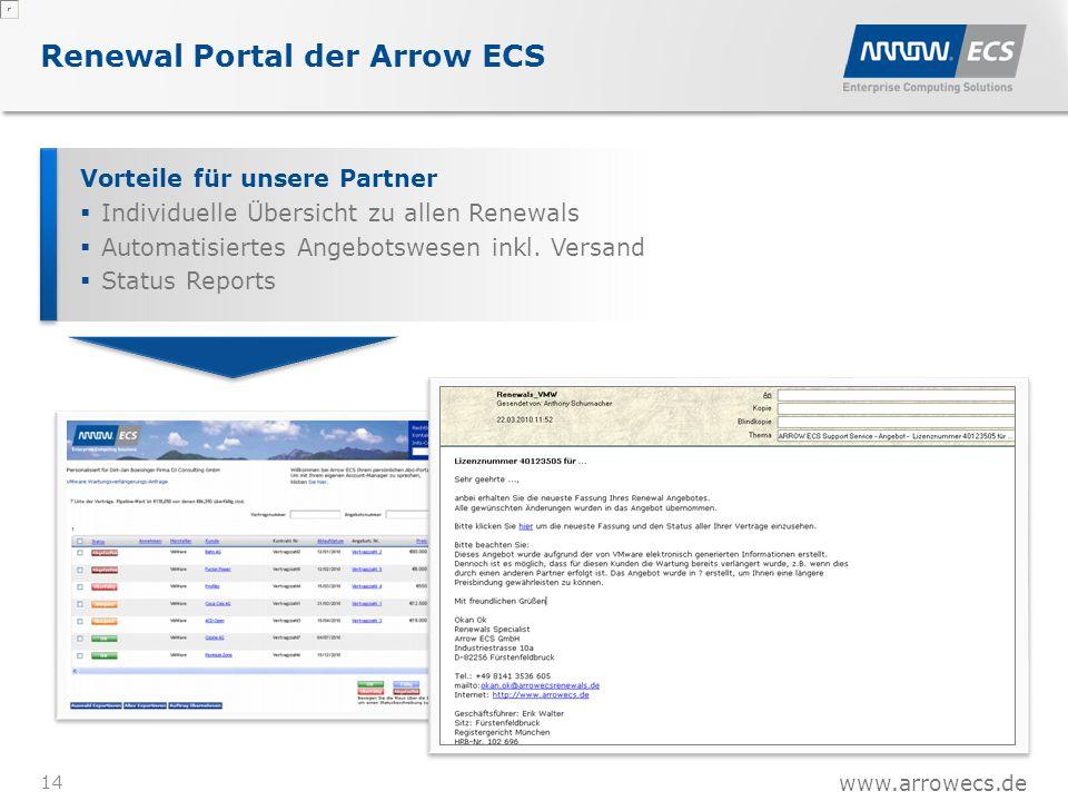 www.arrowecs.de Renewal Portal der Arrow ECS 14 Vorteile für unsere Partner  Individuelle Übersicht zu allen Renewals  Automatisiertes Angebotswesen inkl.