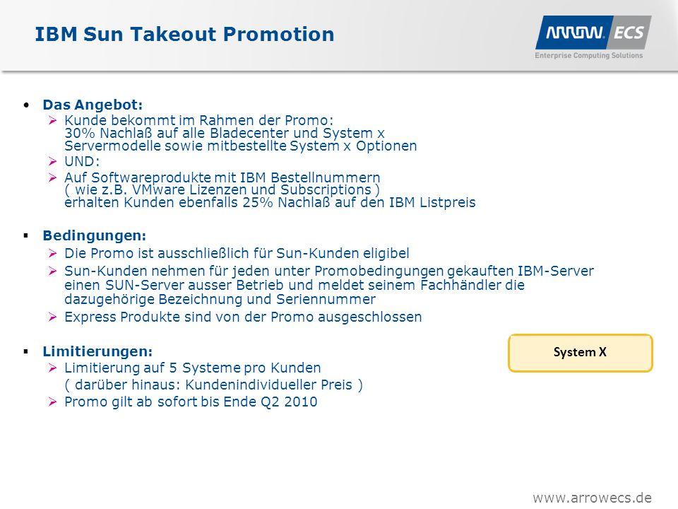 www.arrowecs.de IBM Sun Takeout Promotion Das Angebot:  Kunde bekommt im Rahmen der Promo: 30% Nachlaß auf alle Bladecenter und System x Servermodelle sowie mitbestellte System x Optionen  UND:  Auf Softwareprodukte mit IBM Bestellnummern ( wie z.B.