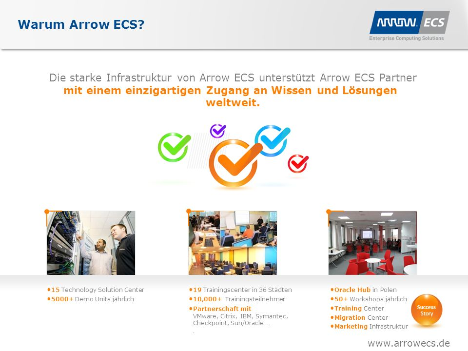 Success Story Warum Arrow ECS.
