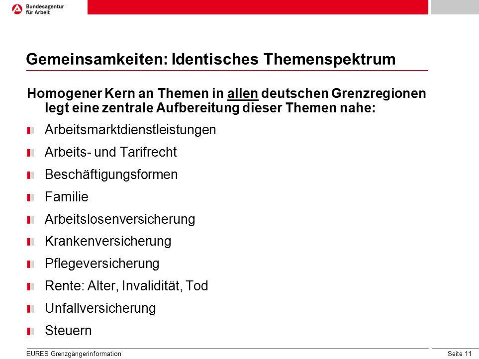 Seite 11 Gemeinsamkeiten: Identisches Themenspektrum Homogener Kern an Themen in allen deutschen Grenzregionen legt eine zentrale Aufbereitung dieser
