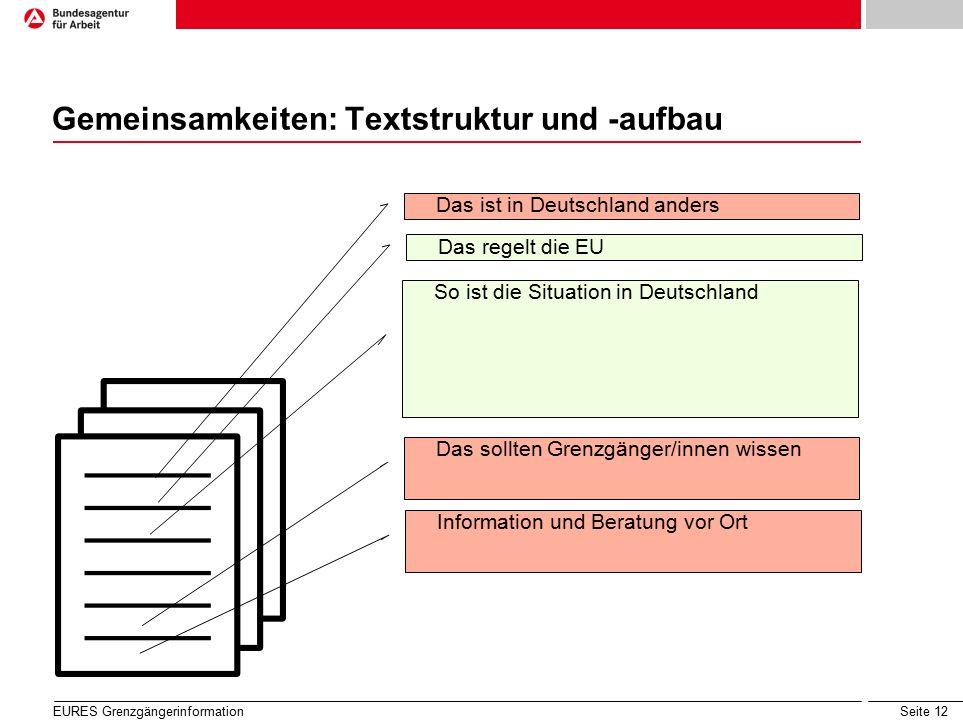 Seite 12 Gemeinsamkeiten: Textstruktur und -aufbau EURES Grenzgängerinformation Das ist in Deutschland anders Das regelt die EU So ist die Situation in Deutschland Das sollten Grenzgänger/innen wissen Information und Beratung vor Ort